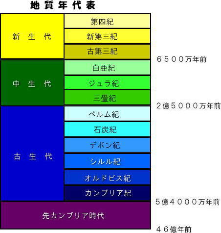 f:id:hoshishusaku:20180119171539j:plain