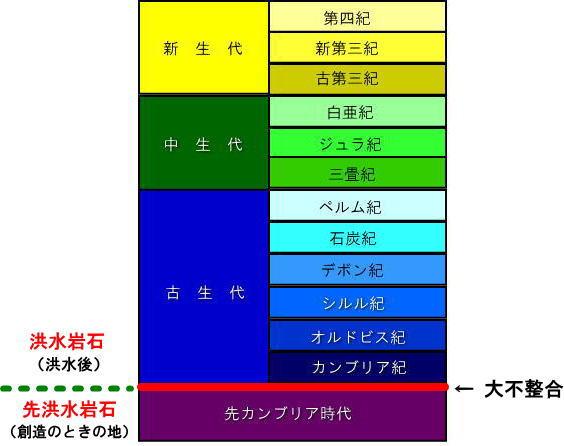 f:id:hoshishusaku:20180123054235j:plain