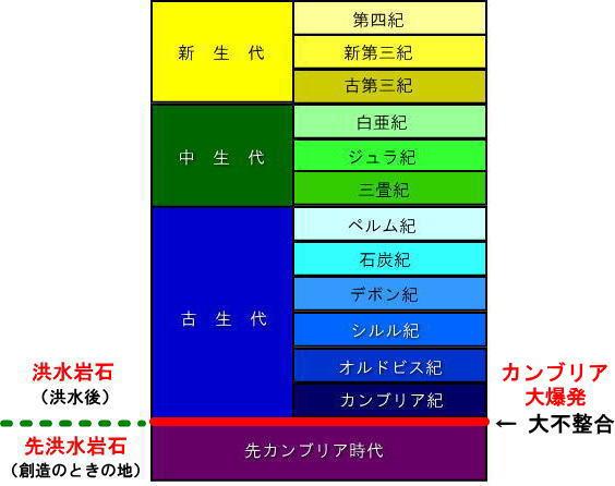 f:id:hoshishusaku:20180124051832j:plain