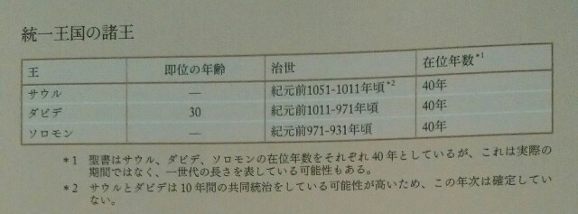 f:id:hoshishusaku:20180726050937j:image
