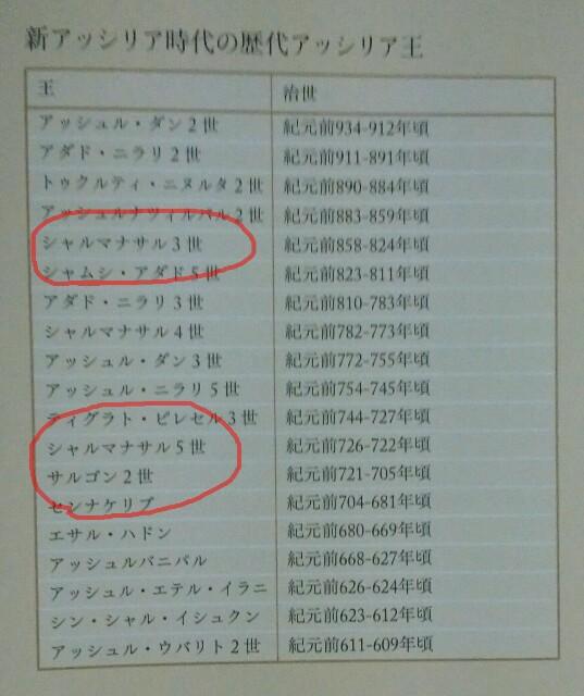 f:id:hoshishusaku:20180731053443j:image