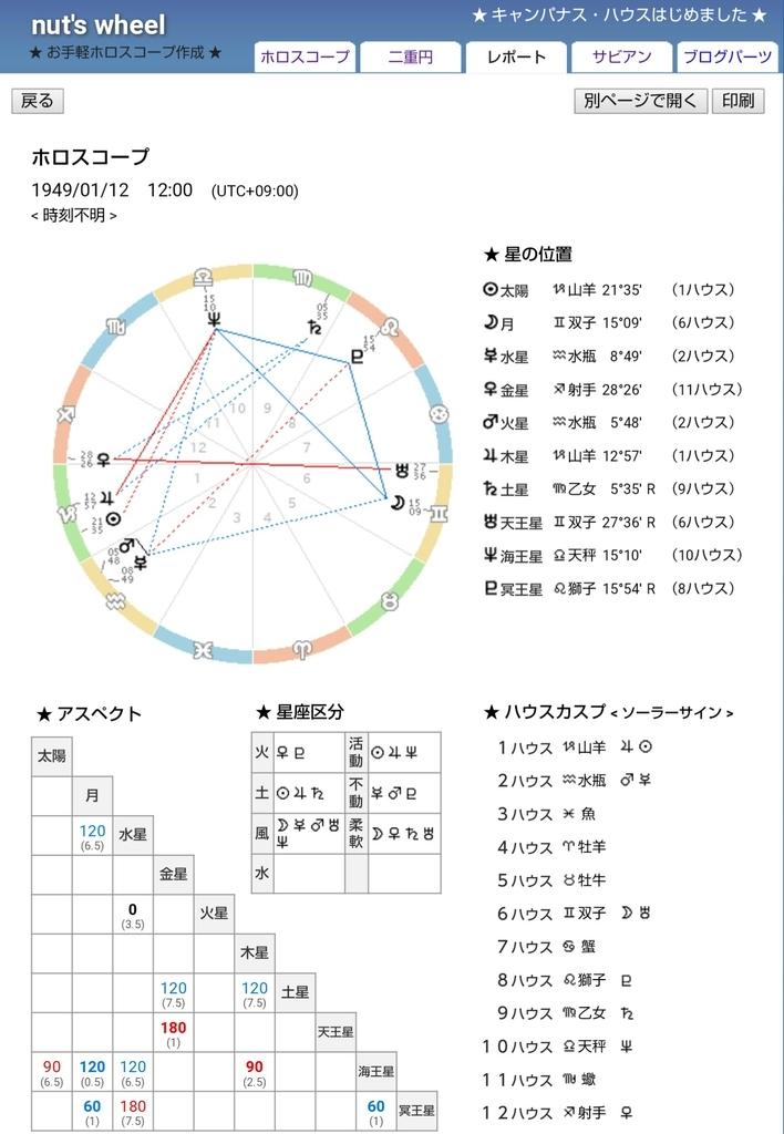 f:id:hoshitotsuki:20181125125111j:plain