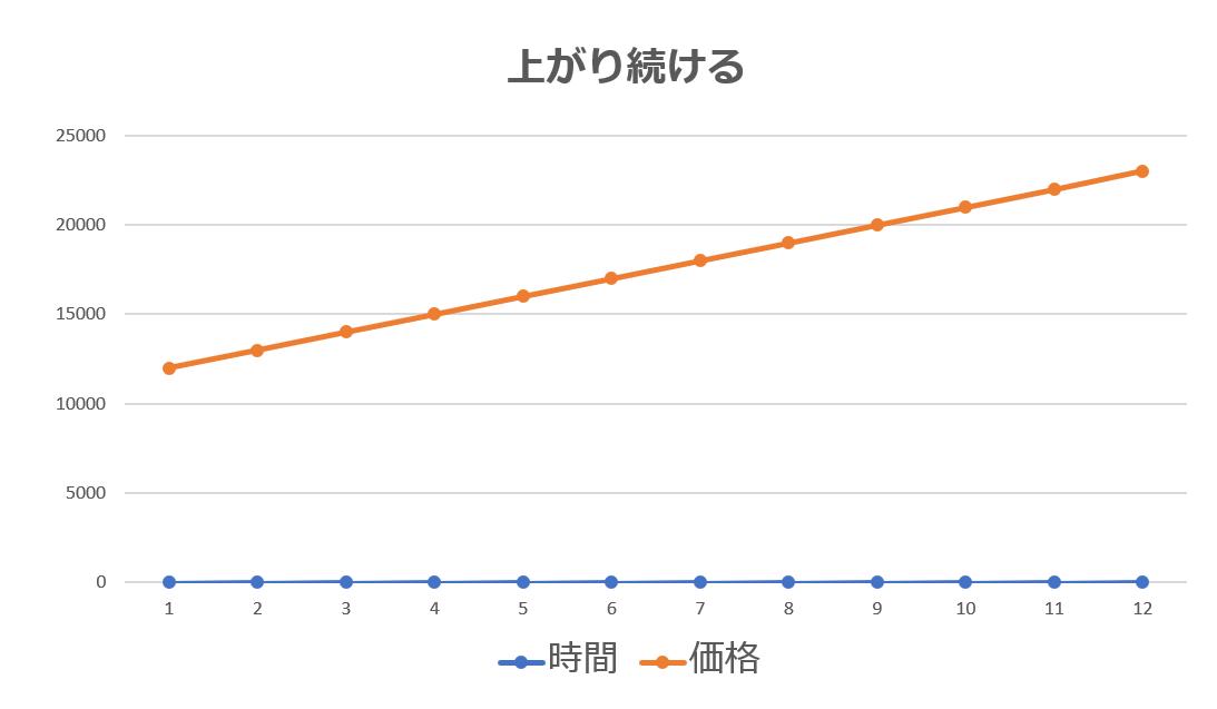 f:id:hoshizoranozomu:20190928183504p:plain