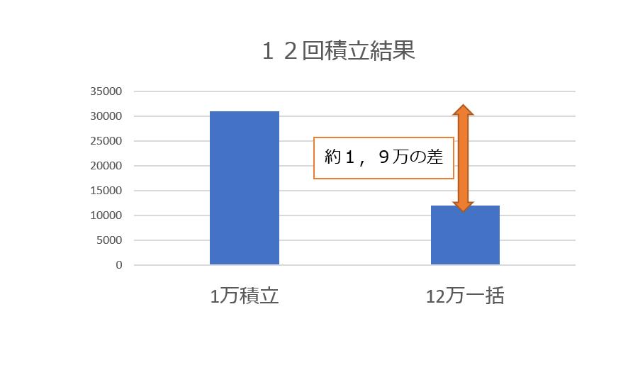 f:id:hoshizoranozomu:20190928183643p:plain