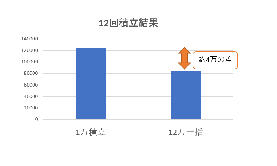f:id:hoshizoranozomu:20190928183706p:plain