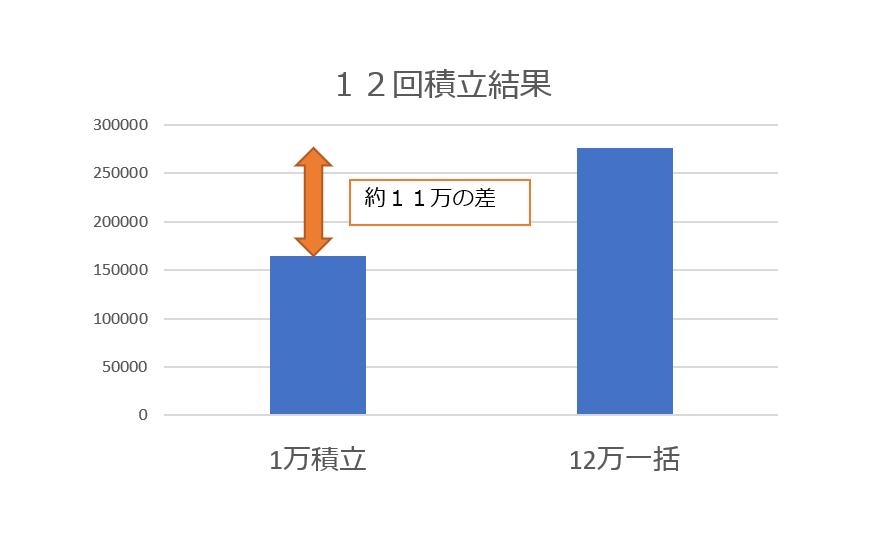f:id:hoshizoranozomu:20190928183747p:plain