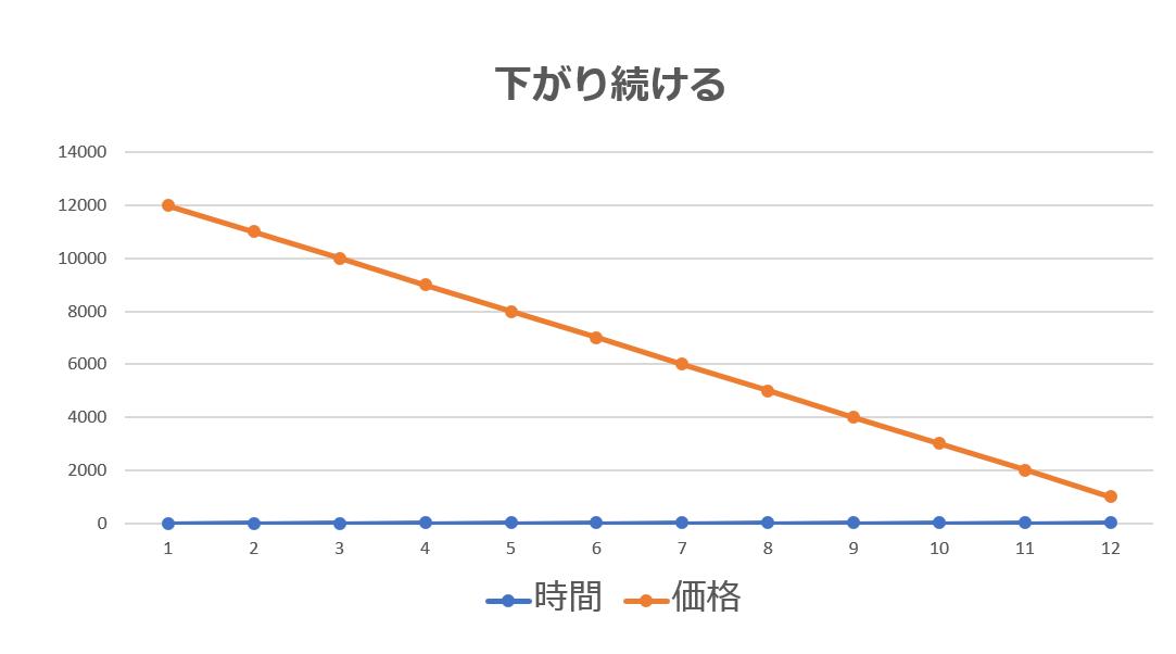 f:id:hoshizoranozomu:20190928205740p:plain