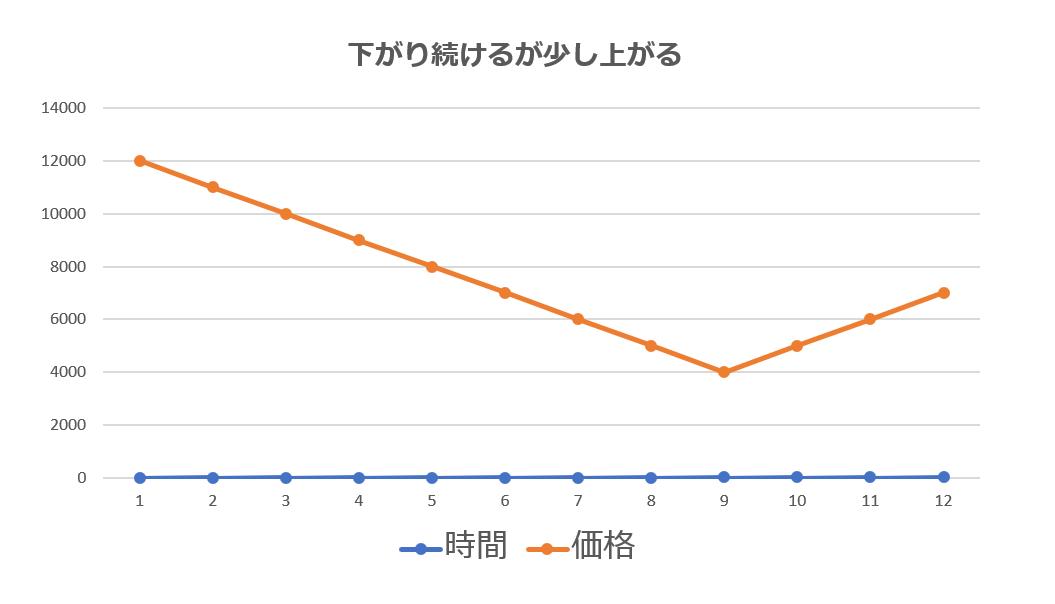f:id:hoshizoranozomu:20190928210011p:plain