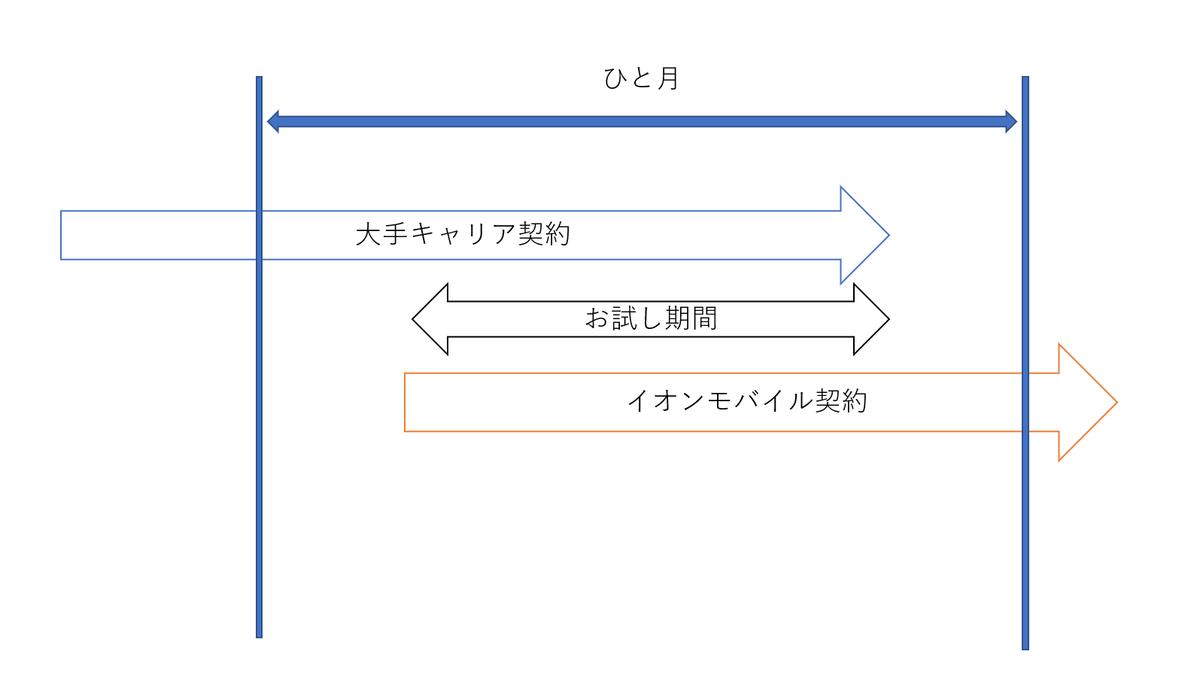 f:id:hoshizoranozomu:20191127224446p:plain