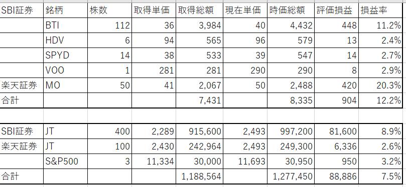 f:id:hoshizoranozomu:20191201221629p:plain