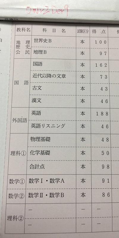 f:id:hoshizuka:20210423105830j:plain