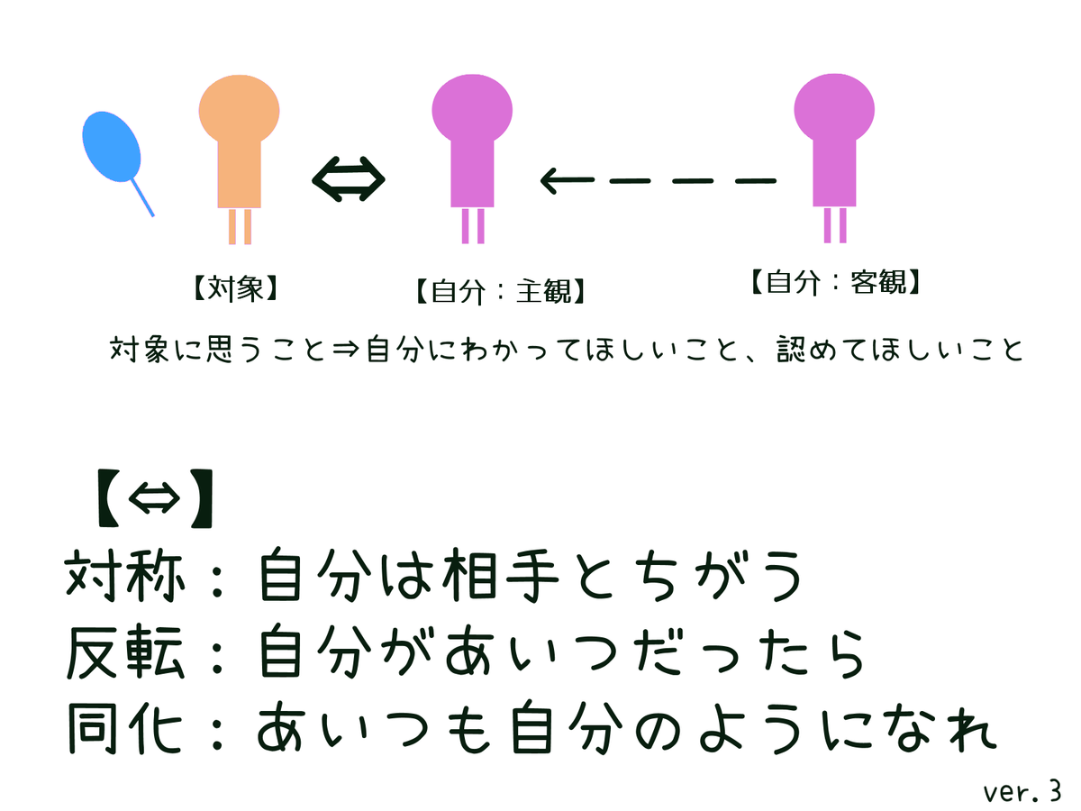 f:id:hosiotome:20210203144556p:plain