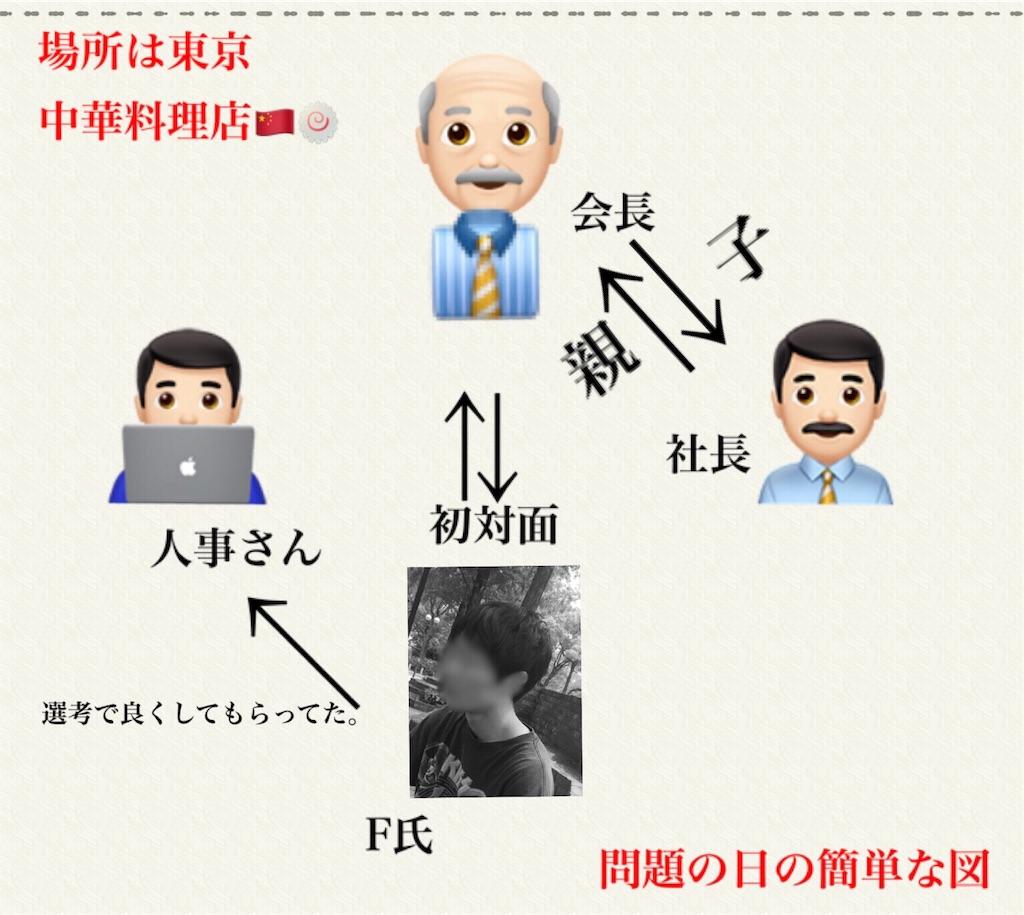 f:id:hosomizu:20170531103105j:image