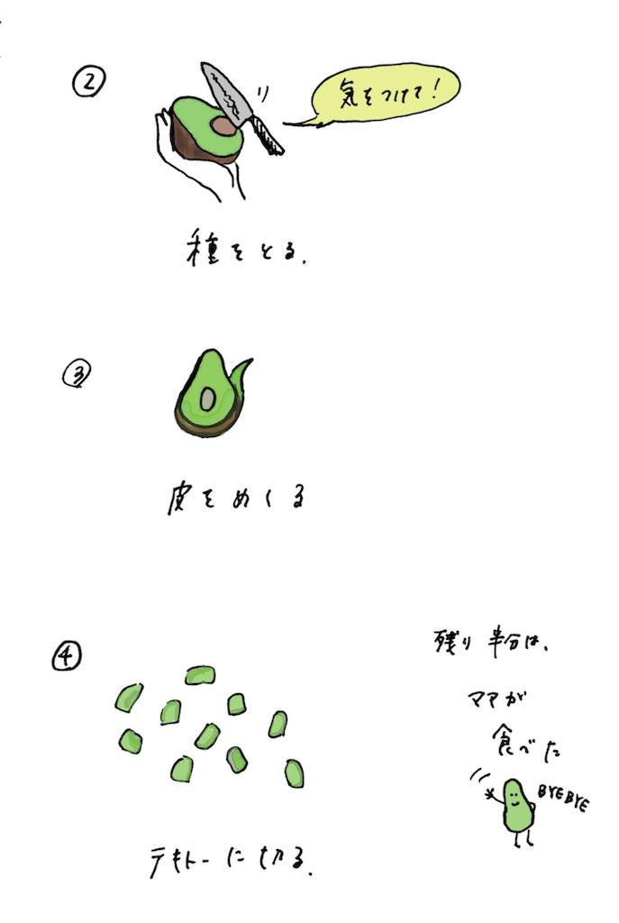f:id:hosomizu:20170619161250j:image