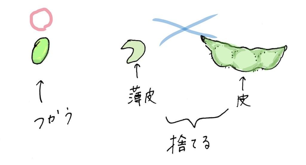 f:id:hosomizu:20170621204820j:image