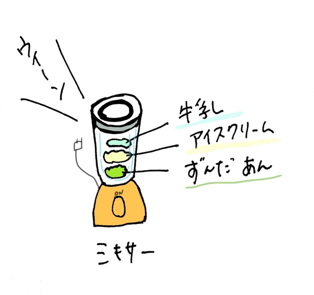 f:id:hosomizu:20170621222143j:plain