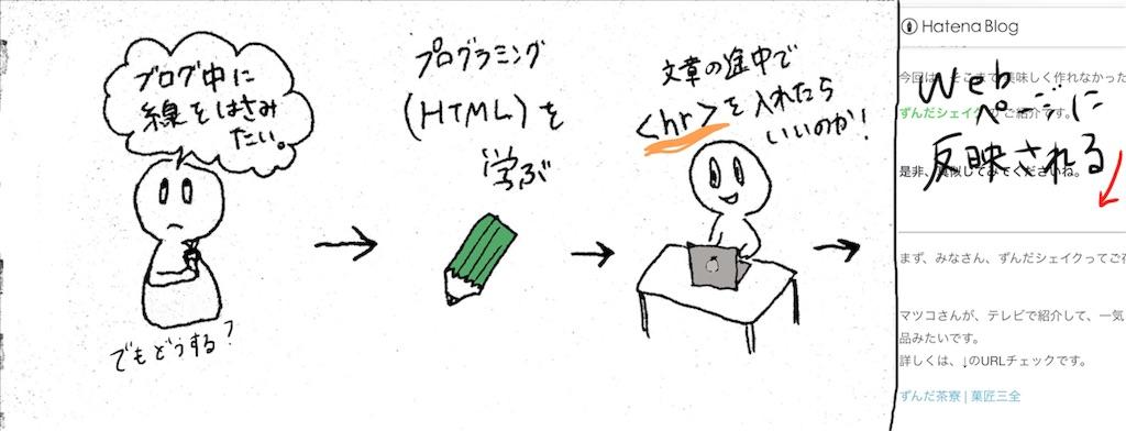 f:id:hosomizu:20170626225545j:image