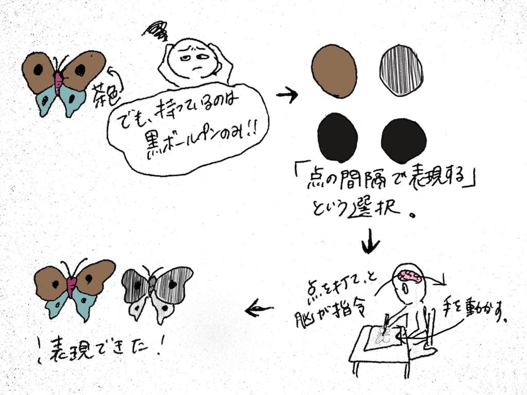 f:id:hosomizu:20170626232758j:image