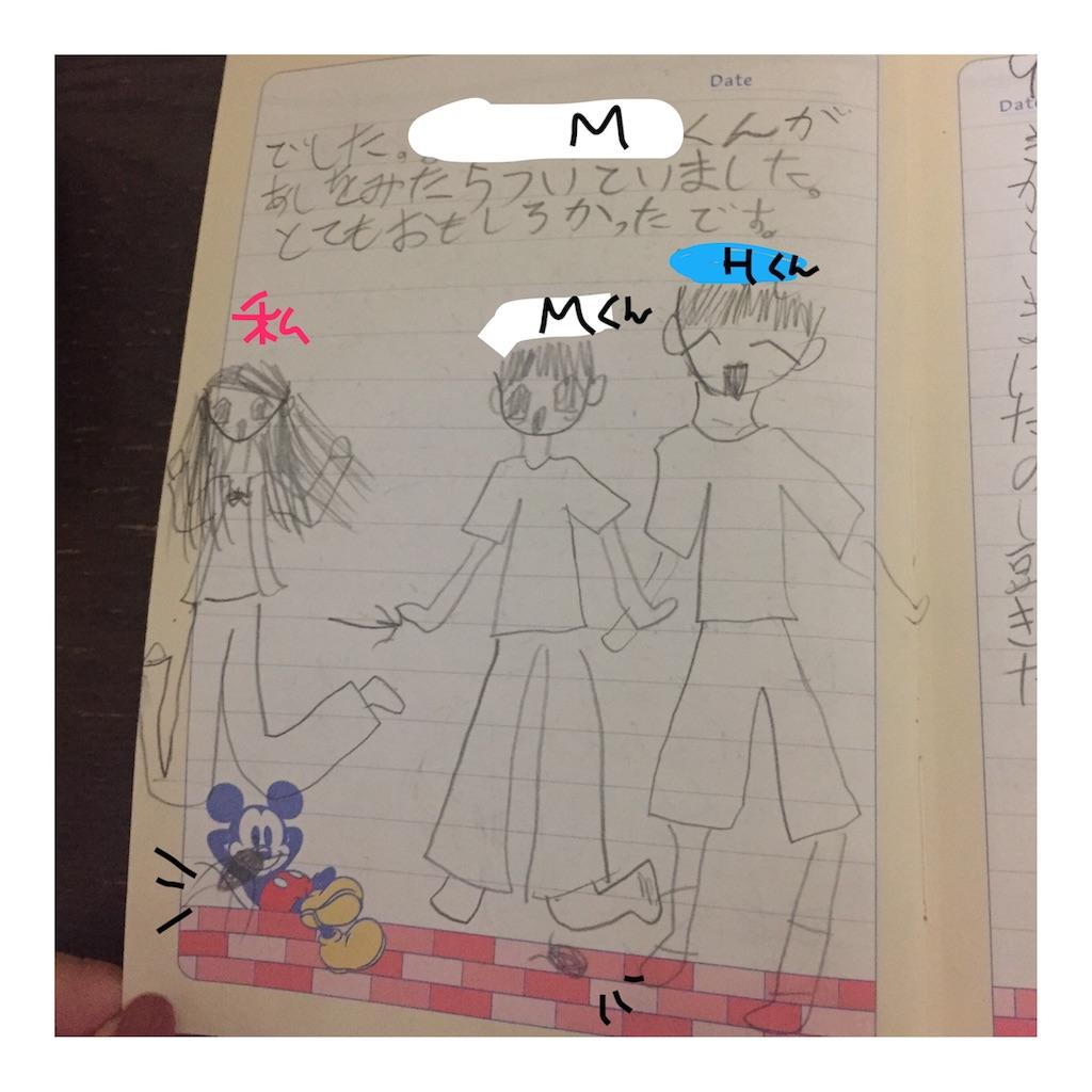 f:id:hosomizu:20170721225751j:image