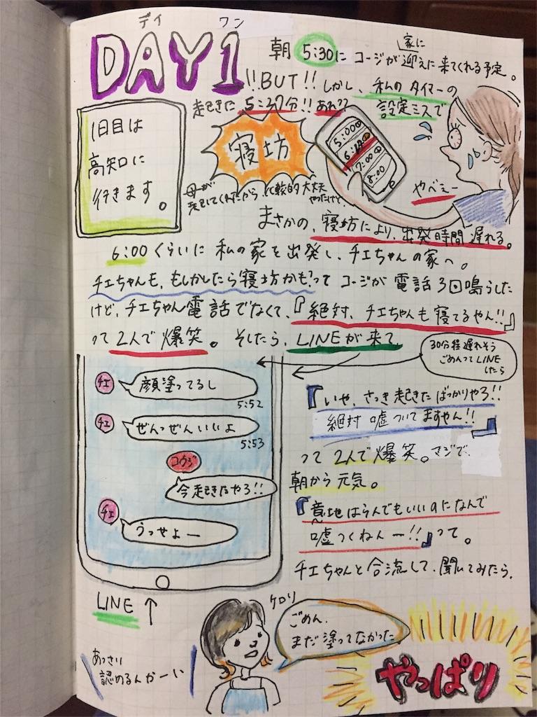 f:id:hosomizu:20170901185640j:image