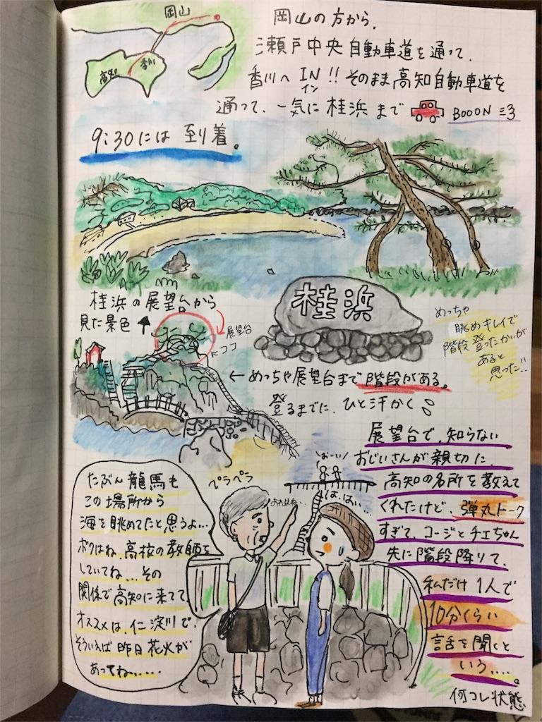 f:id:hosomizu:20170901185650j:image