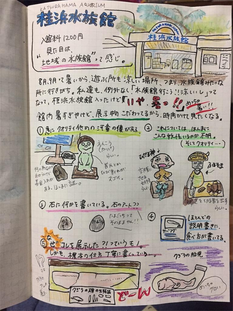 f:id:hosomizu:20170901185703j:image