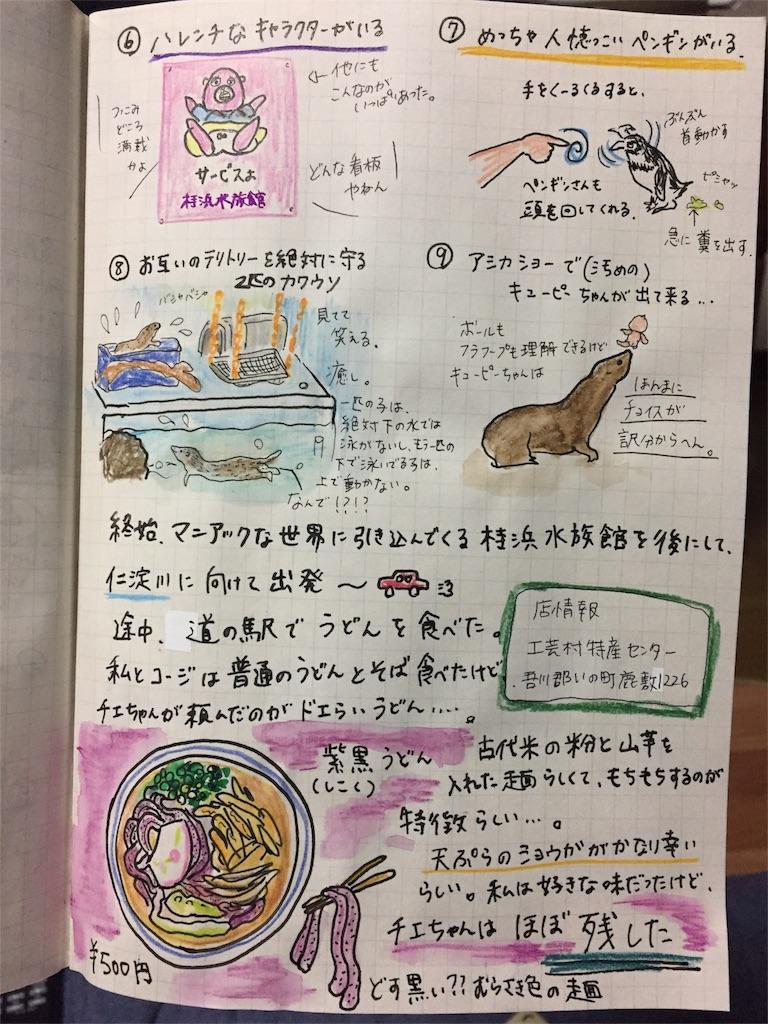 f:id:hosomizu:20170901185707j:image