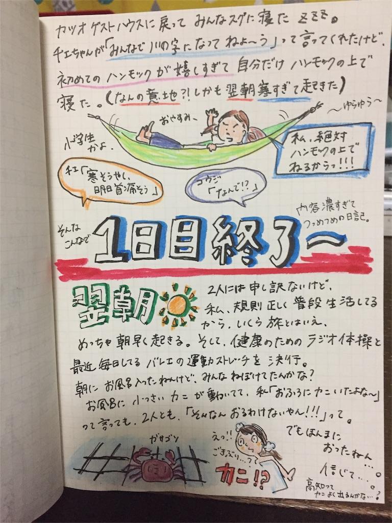 f:id:hosomizu:20170902222546j:image