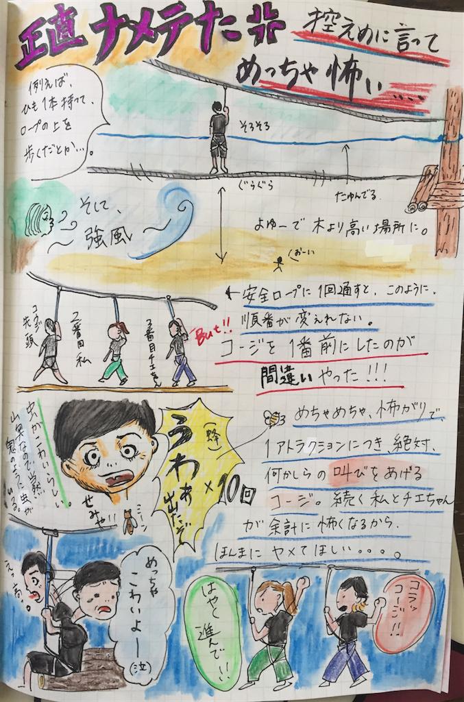 f:id:hosomizu:20170906151152p:image