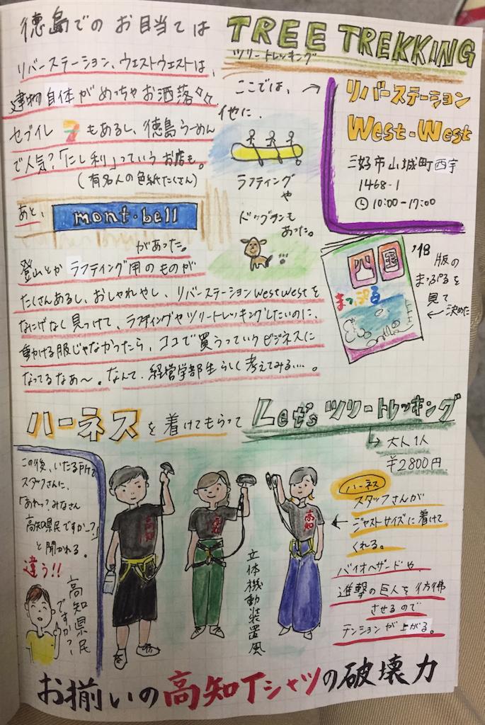 f:id:hosomizu:20170906151330p:image