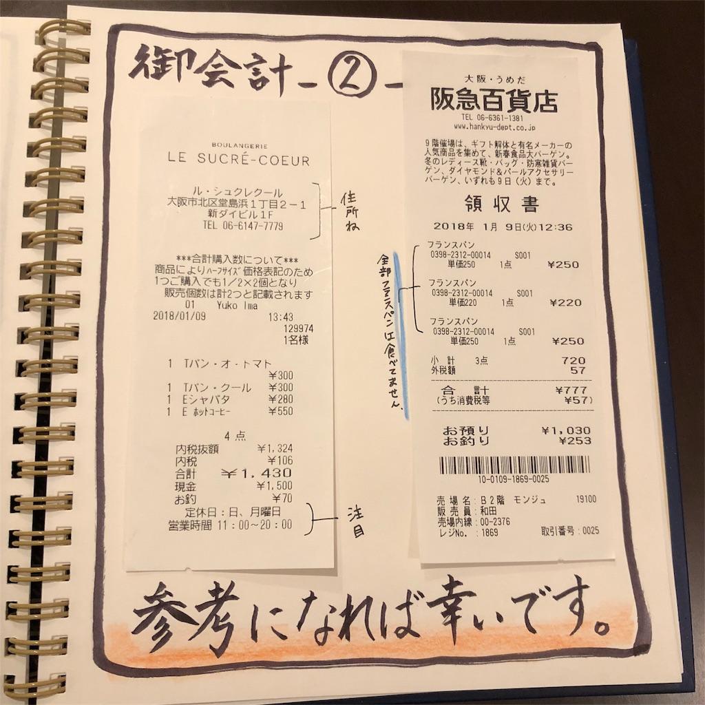 f:id:hosomizu:20180304192103j:image