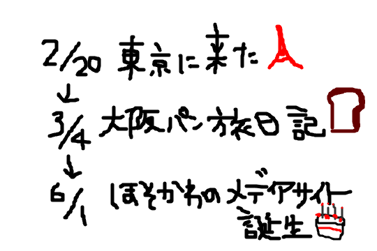 f:id:hosomizu:20180614103814p:plain