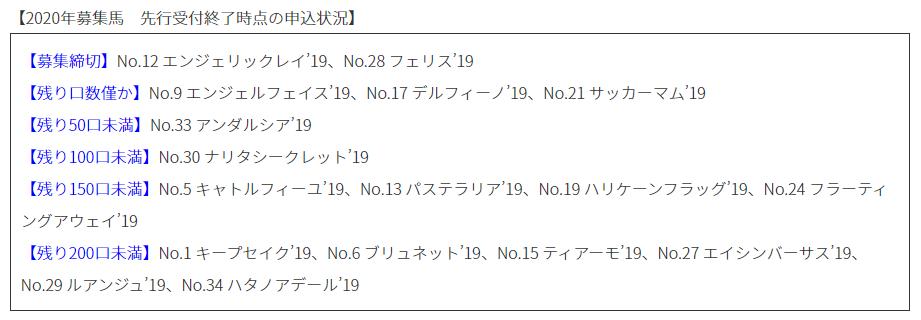 f:id:hot-river:20201128192618p:plain