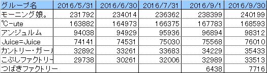 f:id:hot:20161004165522p:plain