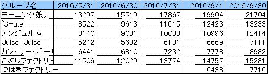 f:id:hot:20161004165536p:plain