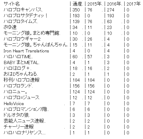 f:id:hot:20171224073238p:plain
