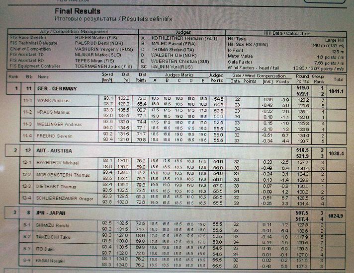 0218_Final_Results.jpg