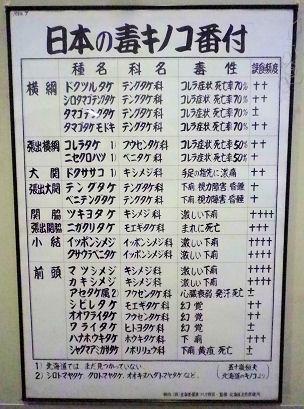 0903_毒キノコ番付.jpg