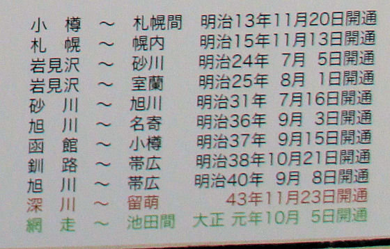 0411_国鉄開通一覧.jpg