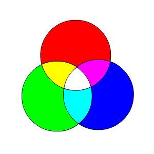 色光の3原色.jpg