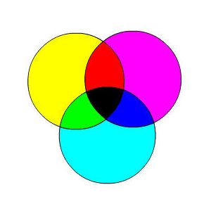 色料の3原色.jpg