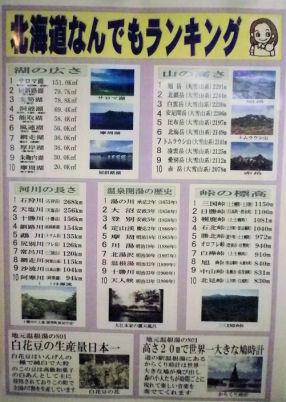 1024_北海道なんでもランキング(小).jpg