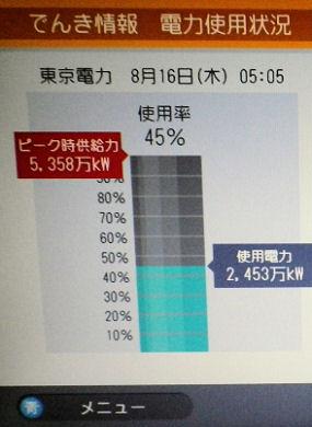 0816_でんき予報東京.jpg