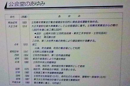 0729_士別公会堂のあゆみ.jpg