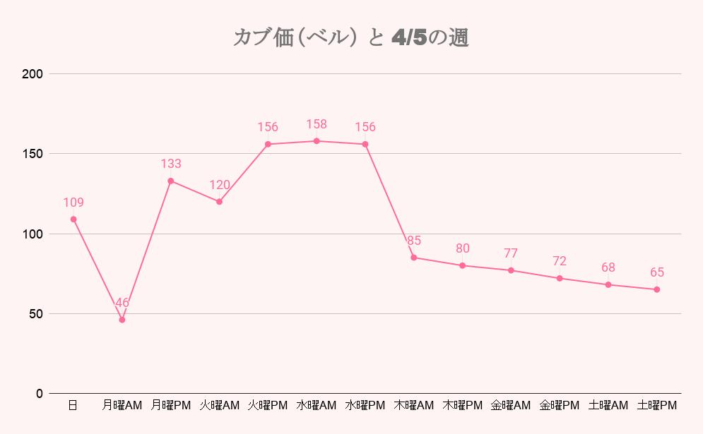 f:id:hotaru-mm:20200415165240p:plain