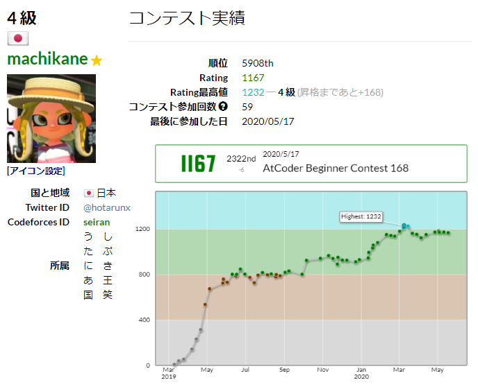 f:id:hotarunx:20200527204927p:plain