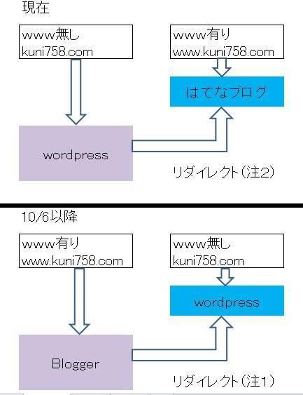 f:id:hotcom-kuni758:20180922210506j:plain