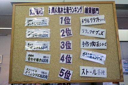 0806_今週のお土産ランク.jpg