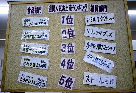0724_お土産ランク.jpg