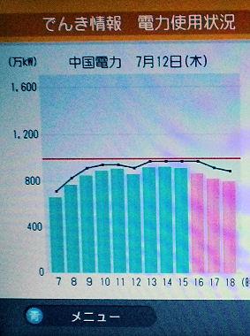 0712_中国電力2.jpg